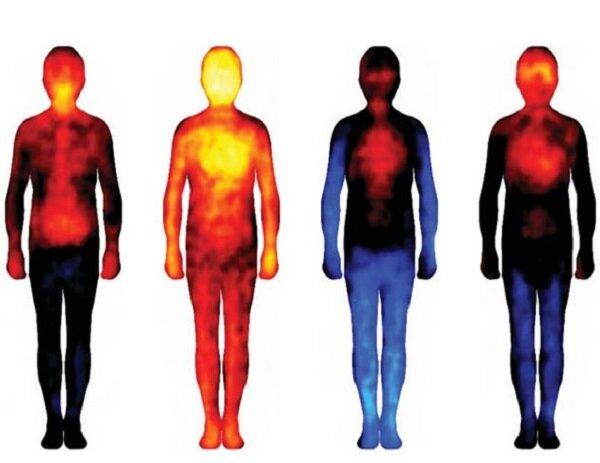 پیشگیری از بیماریها در سوداوی مزاجان/ پیروی از ابعاد شش گانه سبک زندگی