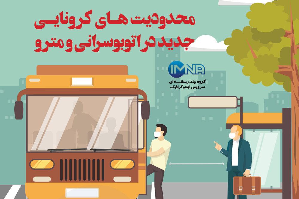 محدودیتهای کرونایی جدید در اتوبوسرانی و مترو / اینفوگرافیک