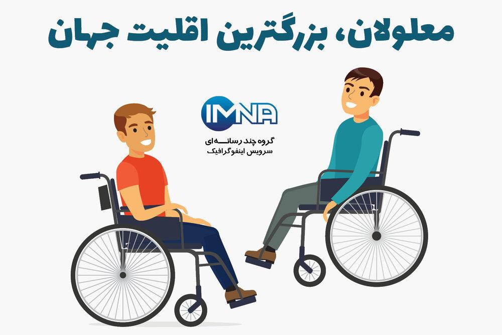 معلولان، بزرگترین اقلیت جهان/اینفوگرافیک