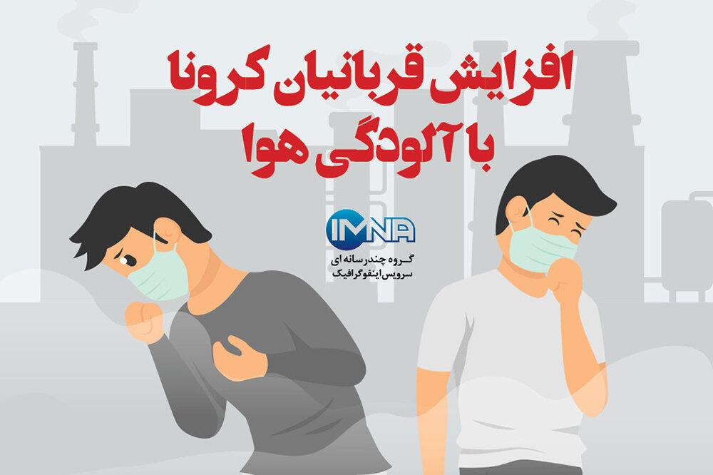 افزایش قربانیان کرونا با آلودگی هوا/ اینفوگرافیک