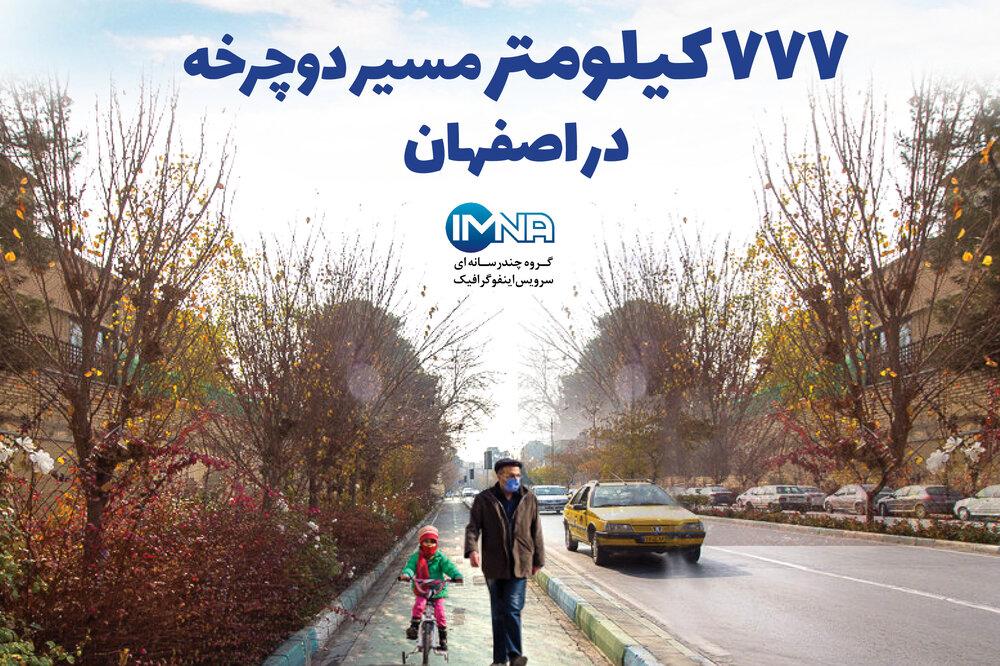 ۷۷۷ کیلومتر مسیر دوچرخه در اصفهان/اینفوگرافیک