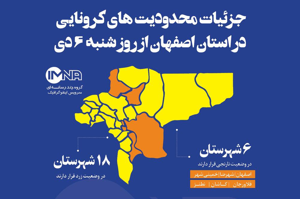 جزئیات محدودیتهای کرونایی در استان اصفهان از روز شنبه (ششم دی ماه۹۹)