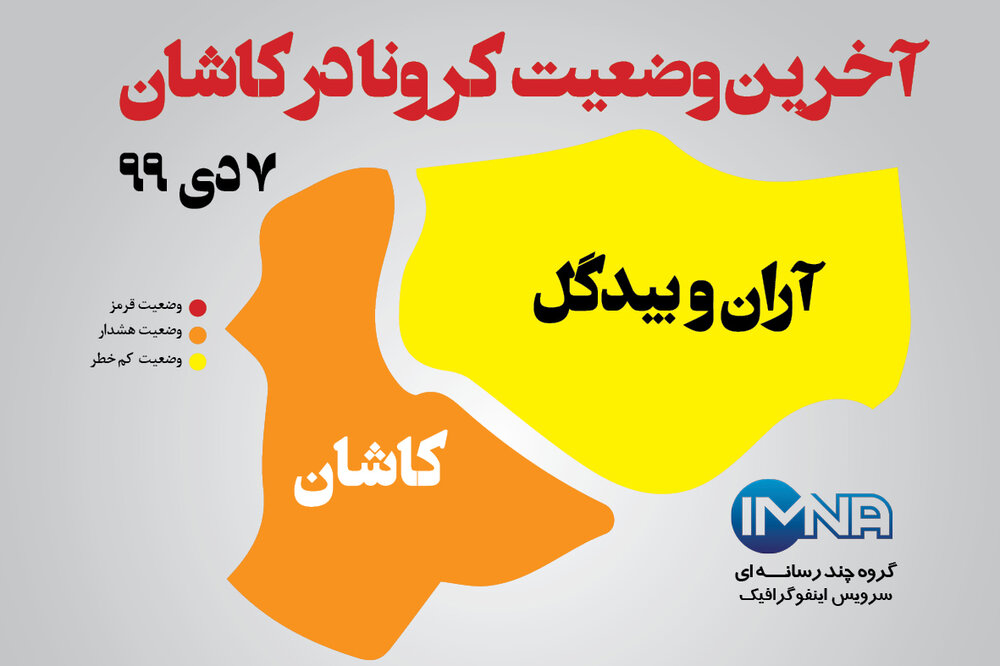 آخرین وضعیت کرونا در کاشان (هفتم دی ماه ۹۹)/ اینفوگرافیک