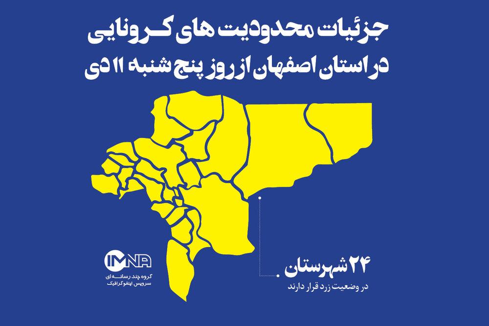 جزئیات محدودیتهای کرونایی در استان اصفهان از روز پنجشنبه (۱۱ دی ماه ۹۹)