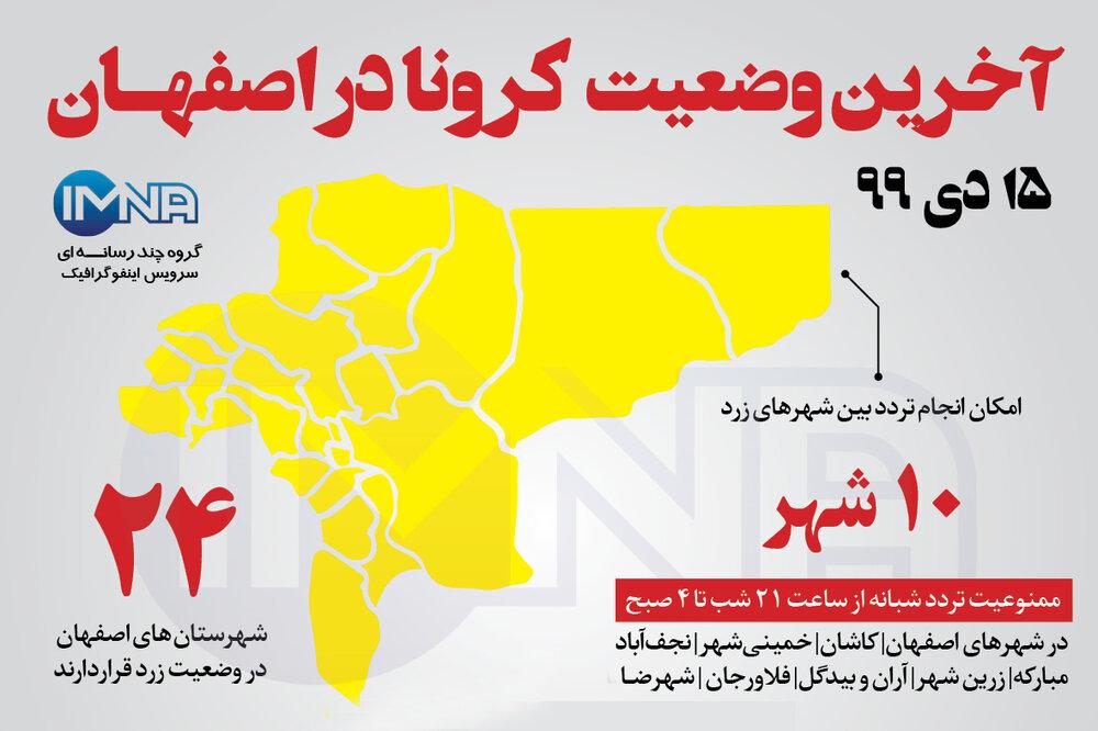 آخرین وضعیت کرونا در اصفهان(۱۵ دی ۹۹) + وضعیت شهرهای استان/اینفوگرافیک