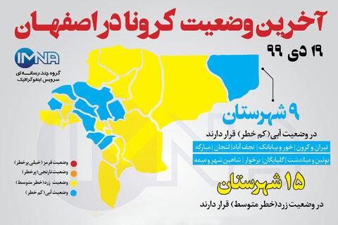 آخرین وضعیت کرونا در اصفهان(۱۹دی ۹۹) + وضعیت شهرهای استان/اینفوگرافیک