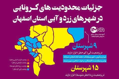 جزئیات محدودیت های کـرونایی در شهرهای زرد و آبی استان اصفهان/اینفوگرافیک