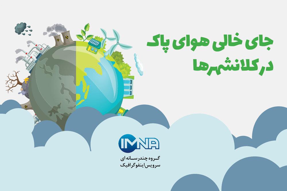 جای خالی هوای پاک در کلانشهرها /اینفوگرافیک