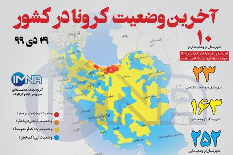 آخرین وضعیت کرونا در کشور (۲۹ دی ۹۹) + وضعیت شهرستان ها/اینفوگرافیک