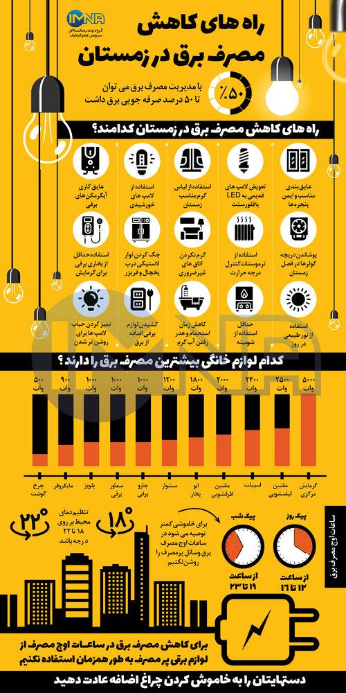 کاهش مصرف برق در زمستان