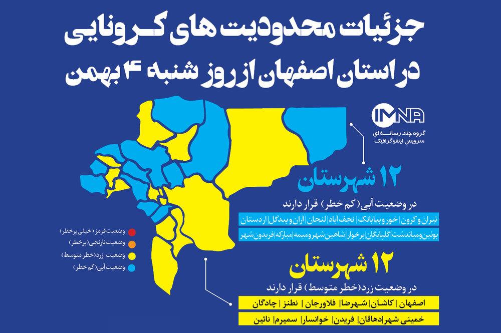 جزئیات محدودیتهای کرونایی در استان اصفهان از روز شنبه(چهارم بهمن ماه ۹۹)/اینفوگرافیک