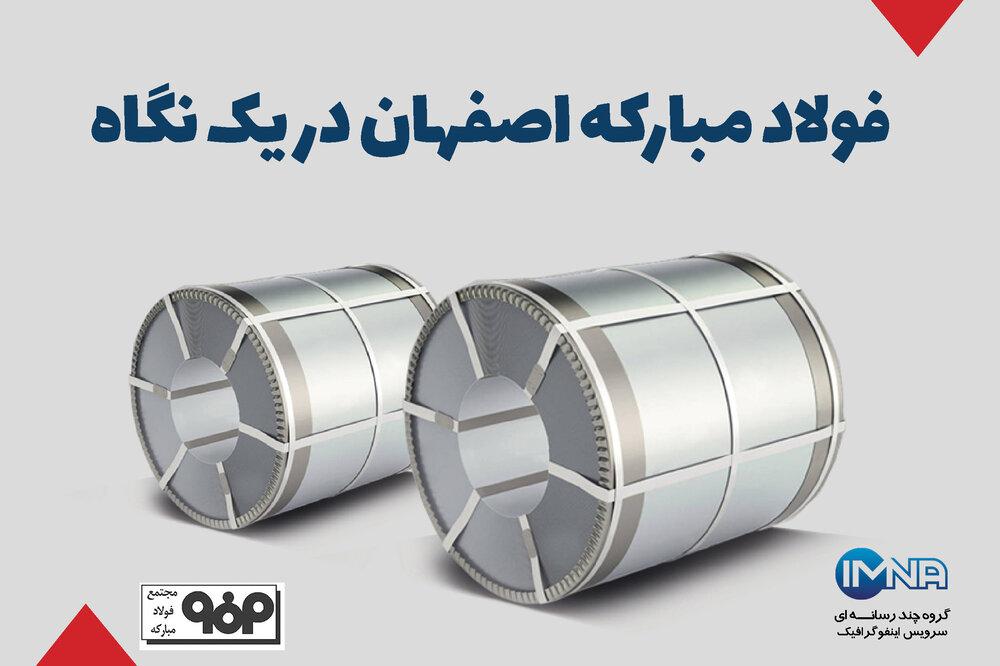 فولاد مبارکه اصفهان در یک نگاه/اینفوگرافیک
