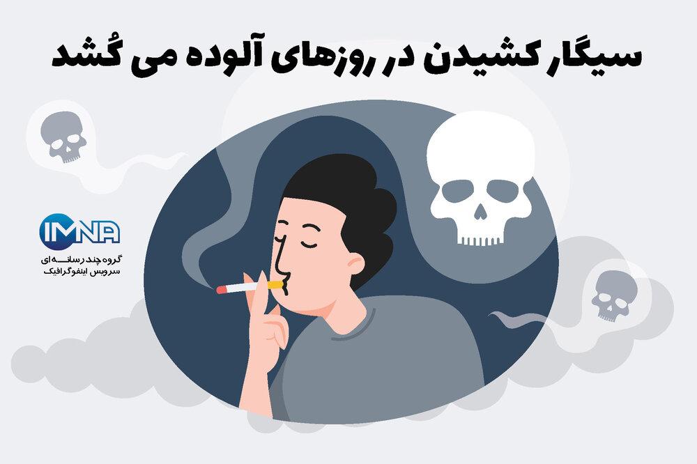 سیگار کشیدن در روزهای آلوده می کُشد/اینفوگرافیک