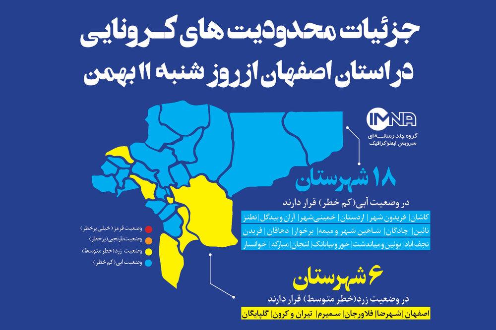جزئیات محدودیتهای کرونایی در استان اصفهان از روز شنبه(۱۱ بهمن ماه ۹۹)/اینفوگرافیک