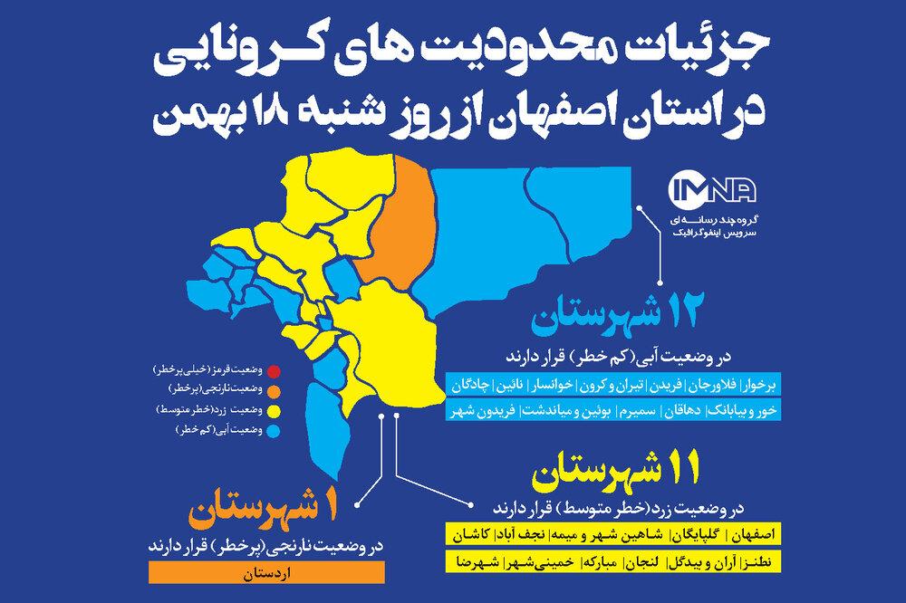 جزئیات محدودیتهای کرونایی در استان اصفهان از روز شنبه(۱۸بهمن ماه ۹۹)/اینفوگرافیک