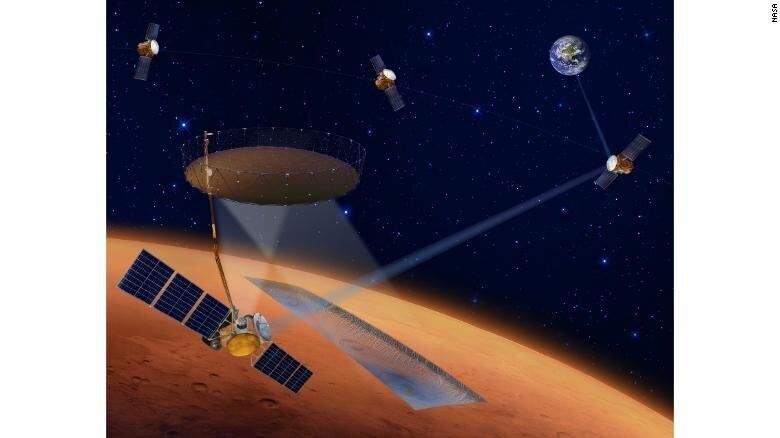 ارسال ۴ مدارگرد به مریخ برای کشف یخ