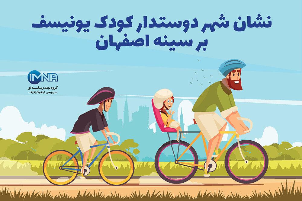 نشان شهر دوستدار کودک یونیسف بر سینه اصفهان/اینفوگرافیک