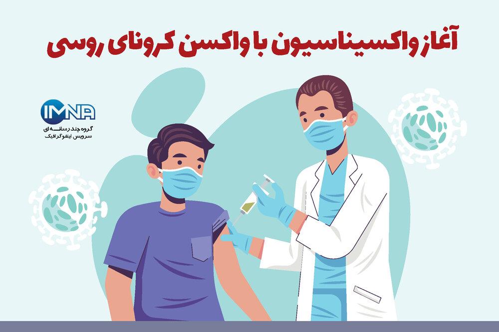آغاز واکسیناسیون با واکسن کرونای روسی/اینفوگرافیک