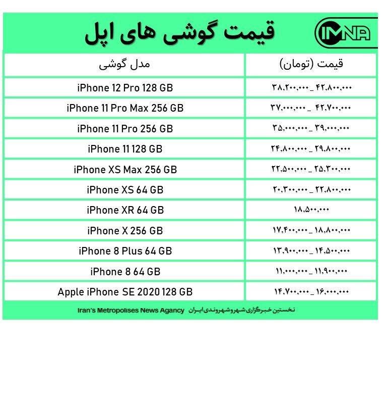 قیمت گوشیهای اپل امروز ۲۹ بهمنماه+ جدول