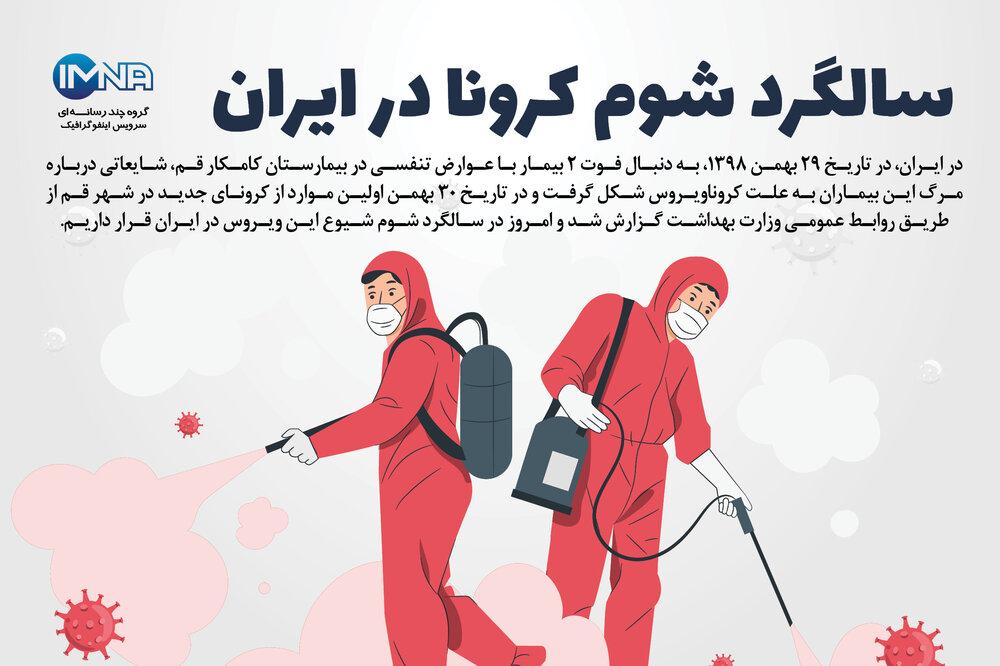 سالگرد شوم کرونا در ایران/اینفوگرافیک