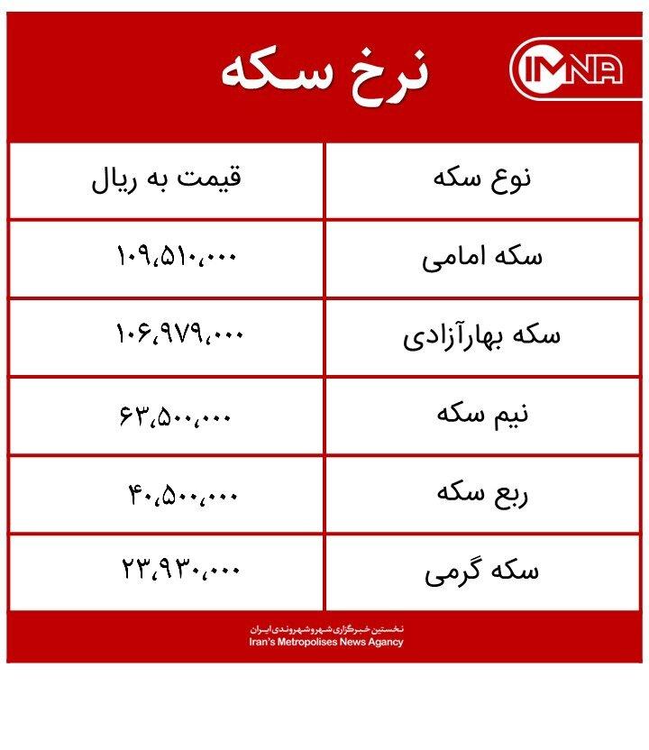 قیمت سکه امروز سهشنبه ۵ اسفند+ جدول