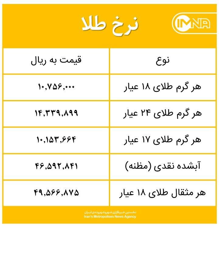 قیمت طلا امروز سهشنبه ۵ اسفند+ جدول