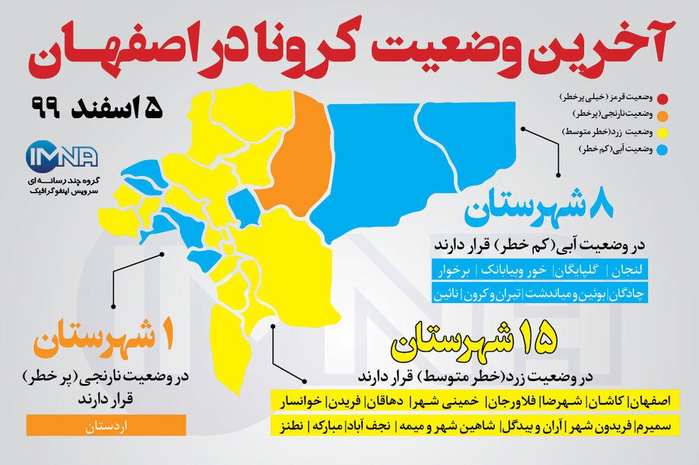 آخرین وضعیت کرونا در اصفهان( ۵ اسفند ۹۹) + وضعیت شهرهای استان/اینفوگرافیک
