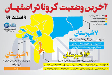 آخرین وضعیت کرونا در اصفهان( ۹ اسفند ۹۹) + وضعیت شهرهای استان/اینفوگرافیک
