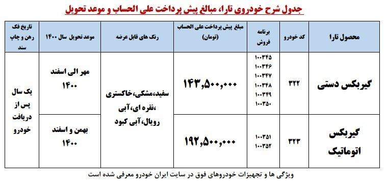 پیش فروش تارا ایران خودرو آغاز شد + قیمت، شرایط، جزییات و نحوه ثبت نام