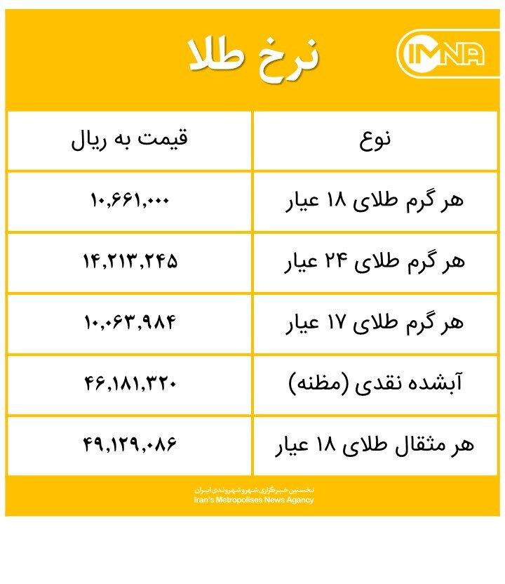 قیمت طلا امروز چهارشنبه ۱۳ اسفند+ جدول