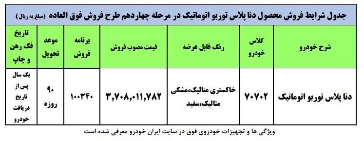 فروش فوق العاده ایران خودرو در اسفند ۹۹ + قیمت و جزییات فروش فوری دنا پلاس توربو اتوماتیک