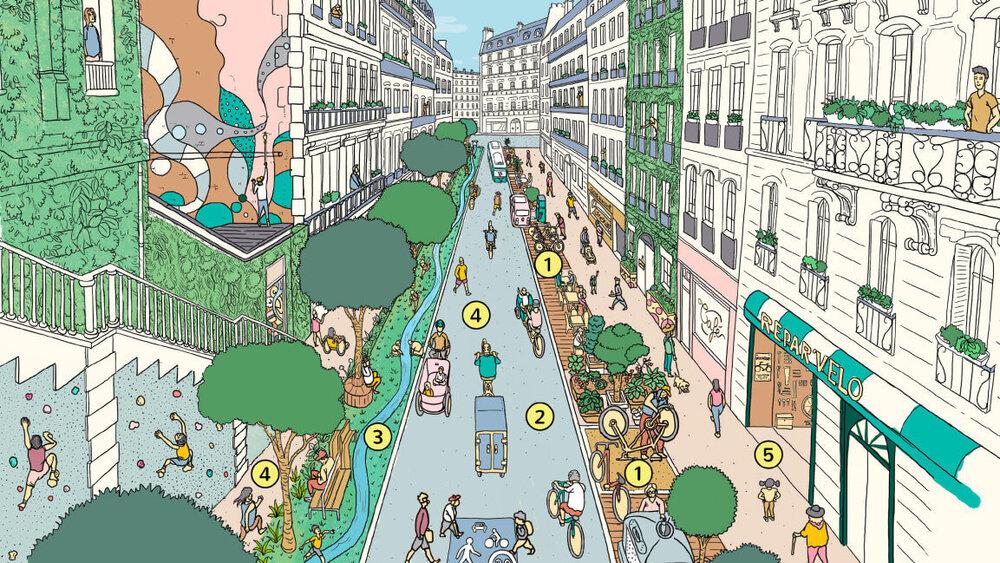 نقش شهرهای ۱۵ دقیقهای در ایجاد محلههای پیاده دوست