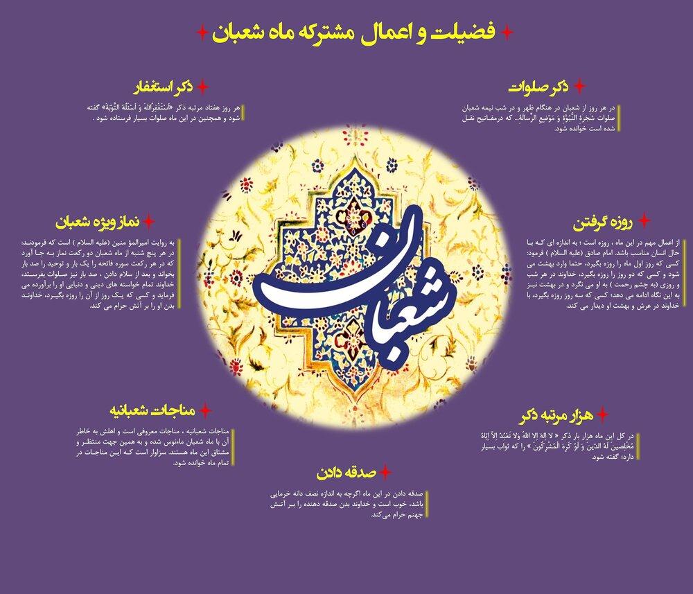 اعمال ماه شعبان + فضیلت ها، نماز و دعا مفاتیح الجنان