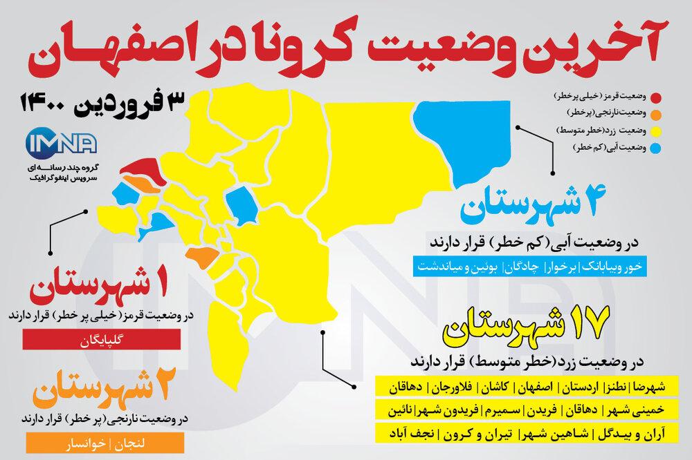 آخرین وضعیت کرونا در اصفهان( ۰۳ فروردین ۱۴۰۰) + وضعیت شهرهای استان/اینفوگرافیک