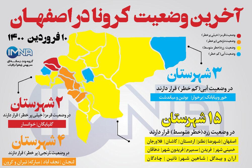 آخرین وضعیت کرونا در اصفهان( ۱۰ فروردین ۱۴۰۰) + وضعیت شهرهای استان/اینفوگرافیک