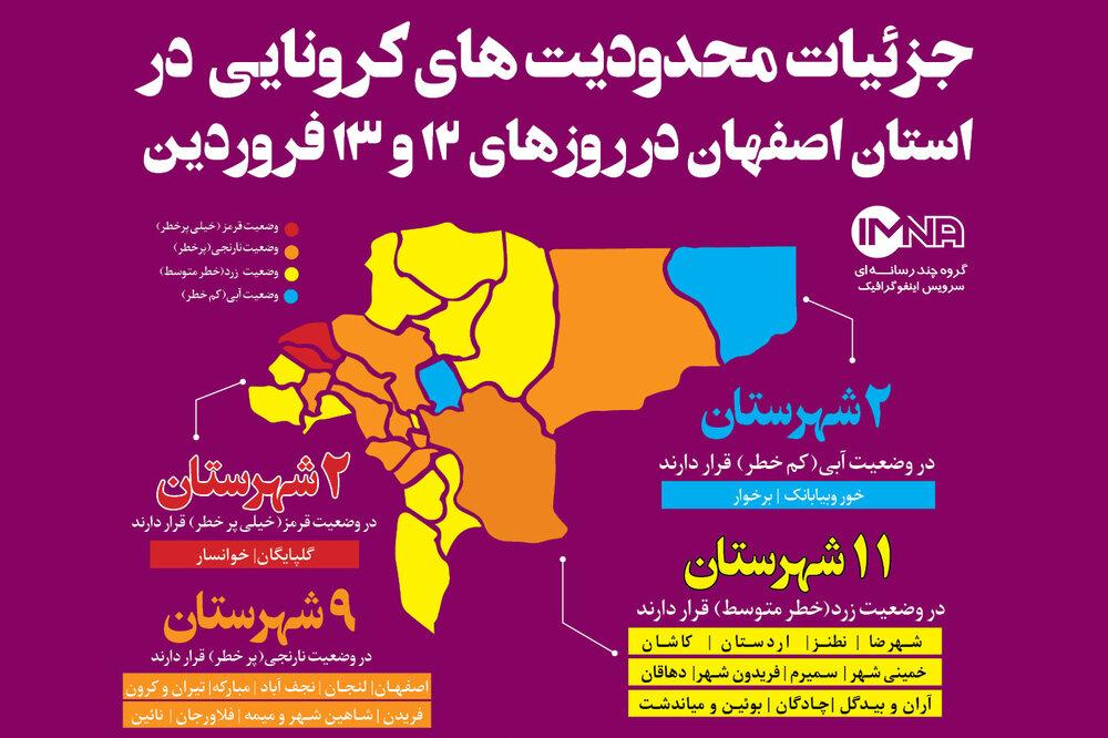 جزئیات محدودیتهای کرونایی در استان اصفهان در روزهای ۱۲ و ۱۳ فروردین