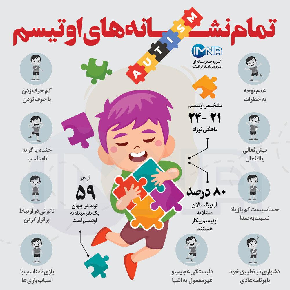نشانه های اوتیسم