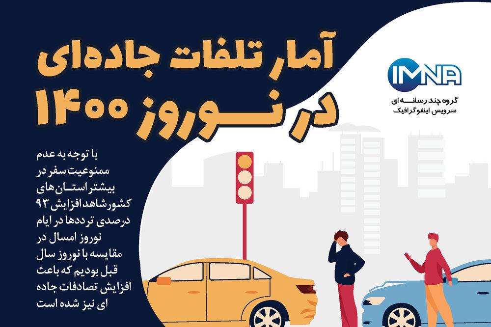 آمار تلفات جادهای در نوروز ۱۴۰۰/ اینفوگرافیک