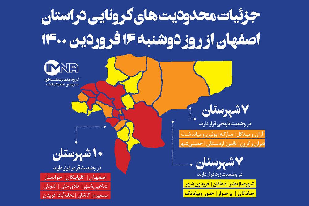 جزئیات محدودیتهای کرونایی در استان اصفهان از روز دوشنبه ۱۶ فروردین ۱۴۰۰