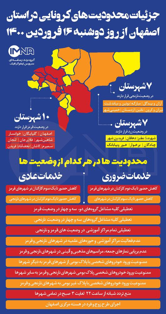 محدودیت های کرونایی در اصفهان