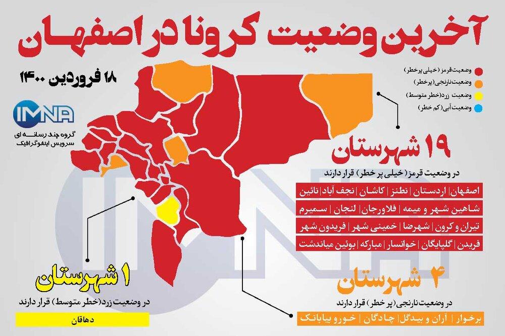 آخرین وضعیت کرونا در اصفهان( ۱۸ فروردین ۱۴۰۰) + وضعیت شهرهای استان/اینفوگرافیک