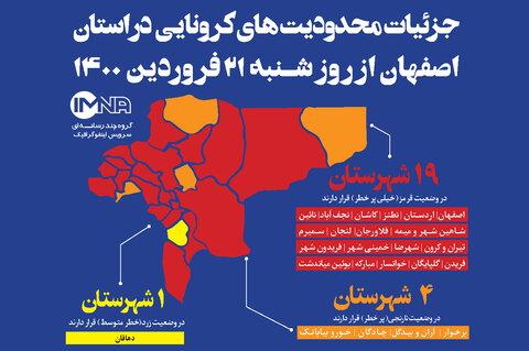 جزئیات محدودیتهای کرونایی در استان اصفهان از روز شنبه۲۱ فروردین ۱۴۰۰