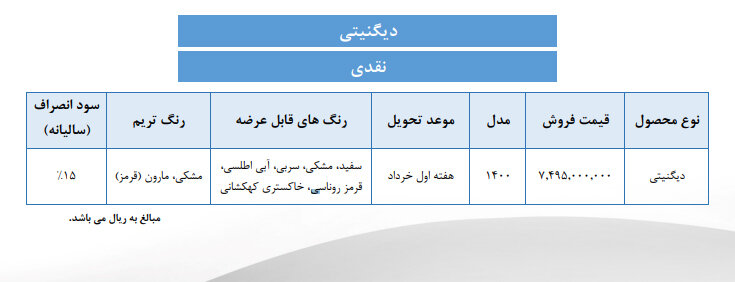 پیش فروش دیگنیتی بهمن خودرو در فروردین 1400 + قیمت، جزییات و جدول