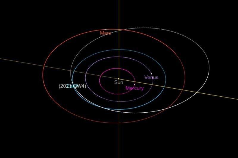 امروز یک سیارک از بیخ گوشمان میگذرد
