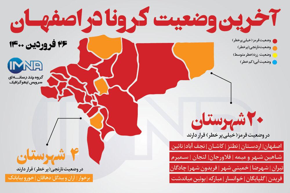 آخرین وضعیت کرونا در اصفهان( ۲۶ فروردین ۱۴۰۰) + وضعیت شهرهای استان/اینفوگرافیک
