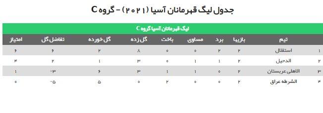 جدول گروه استقلال در لیگ قهرمانان آسیا بعد زا پیروزی بر الشرطه+جزئیات