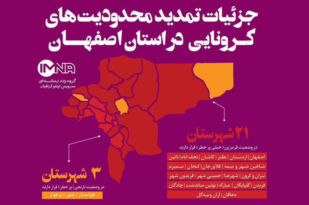 جزئیات تمدید محدودیتهای کرونایی در استان اصفهان /اینفوگرافیک