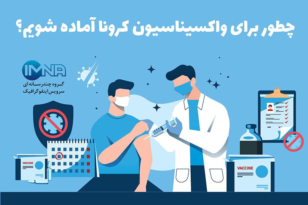 چطور برای واکسیناسیون کرونا آماده شویم؟ /اینفوگرافیک