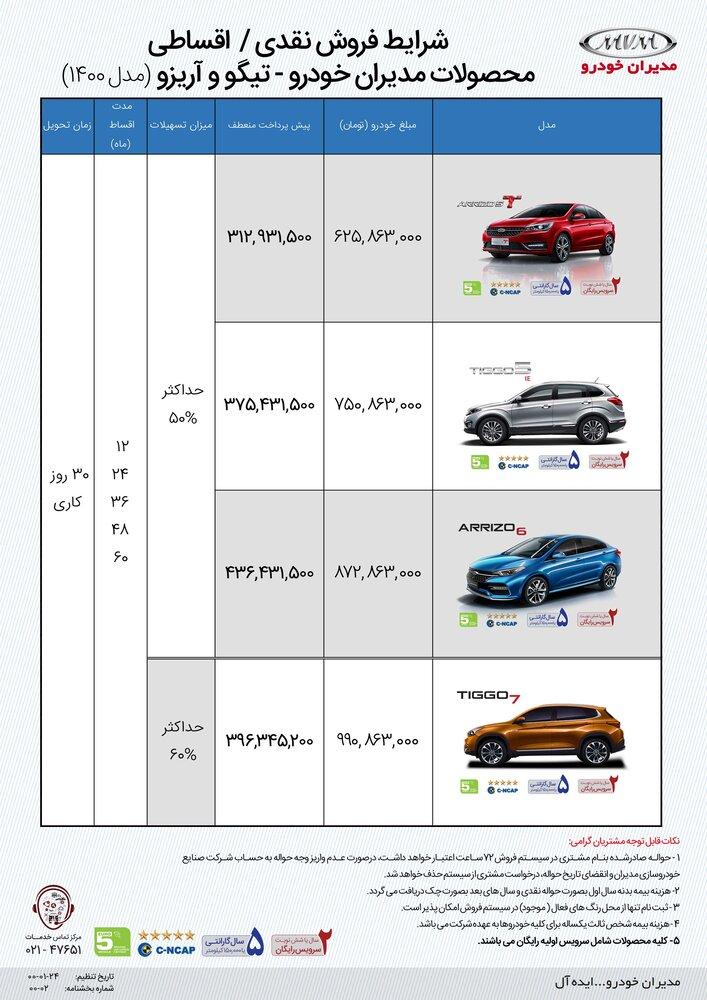 فروش فوری مدیران خودرو در اردیبهشت ۱۴۰۰ + قیمت قطعی و جزییات فروش اقساطی ام وی ام و چری