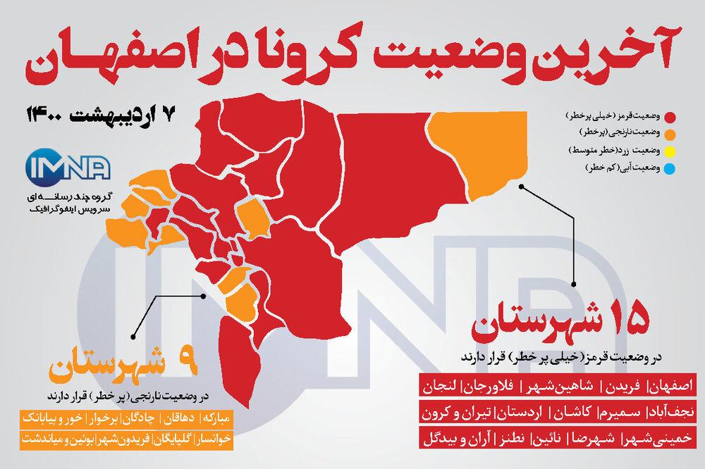 آخرین وضعیت کرونا در اصفهان( ۰۷ اردیبهشت۱۴۰۰) + وضعیت شهرهای استان/اینفوگرافیک